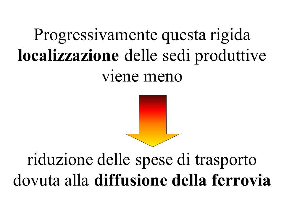 Progressivamente questa rigida localizzazione delle sedi produttive viene meno riduzione delle spese di trasporto dovuta alla diffusione della ferrovia