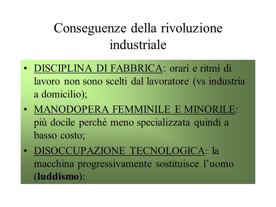 Conseguenze della rivoluzione industriale
