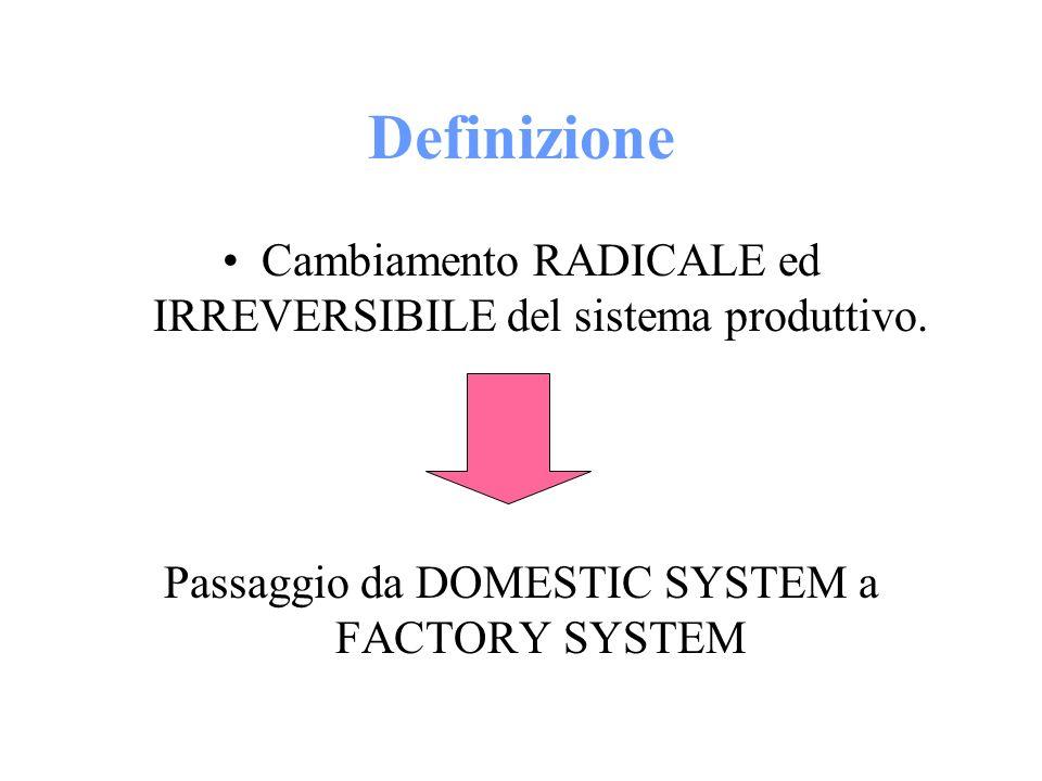 Definizione Cambiamento RADICALE ed IRREVERSIBILE del sistema produttivo.