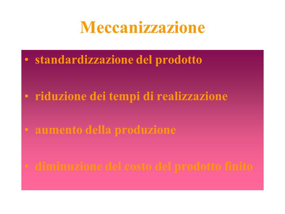 Meccanizzazione standardizzazione del prodotto