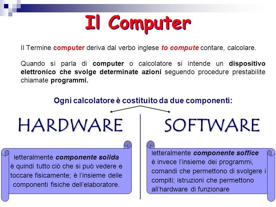 Ogni calcolatore è costituito da due componenti: