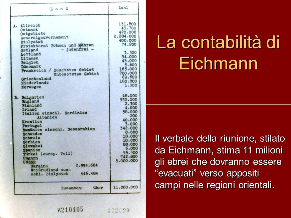 La contabilità di Eichmann