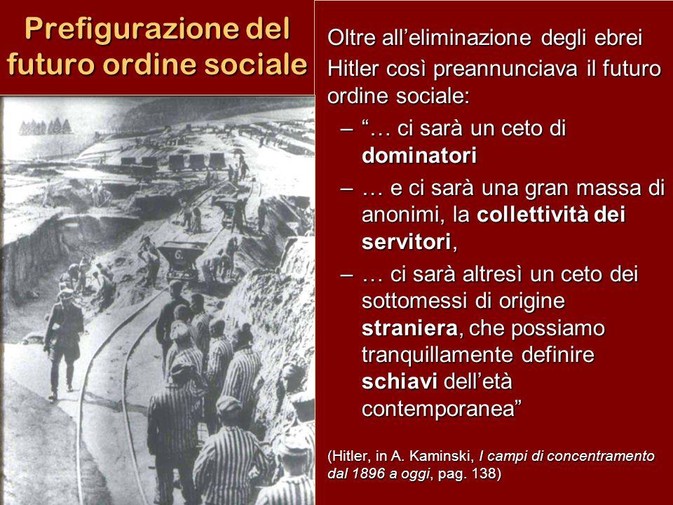Prefigurazione del futuro ordine sociale