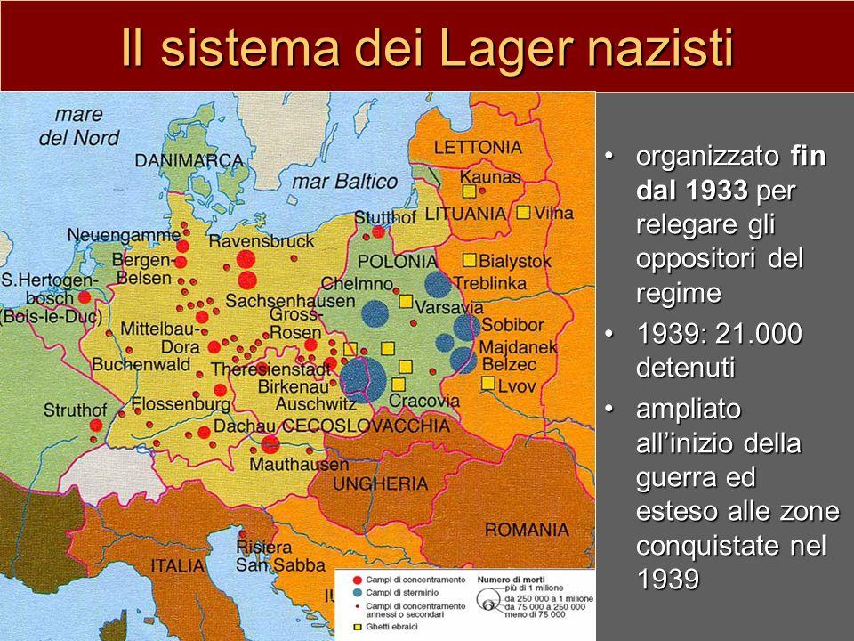 Il sistema dei Lager nazisti