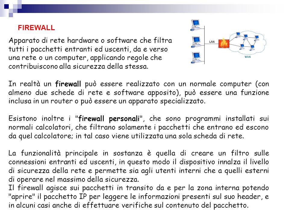 FIREWALL Apparato di rete hardware o software che filtra. tutti i pacchetti entranti ed uscenti, da e verso.