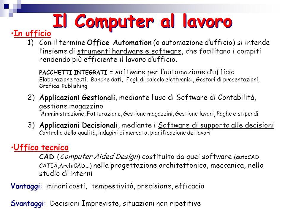 Il Computer al lavoro In ufficio Uffico tecnico