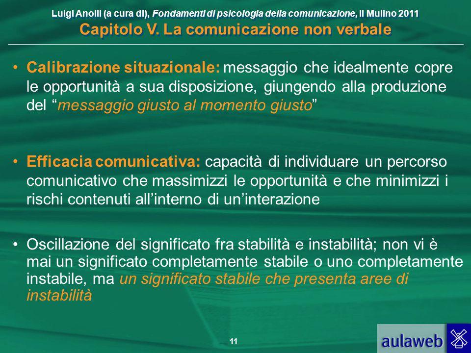 Calibrazione situazionale: messaggio che idealmente copre le opportunità a sua disposizione, giungendo alla produzione del messaggio giusto al momento giusto