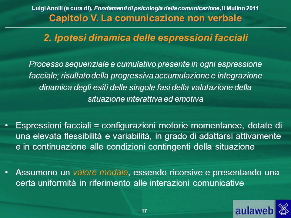 Ipotesi dinamica delle espressioni facciali