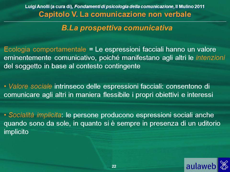 La prospettiva comunicativa