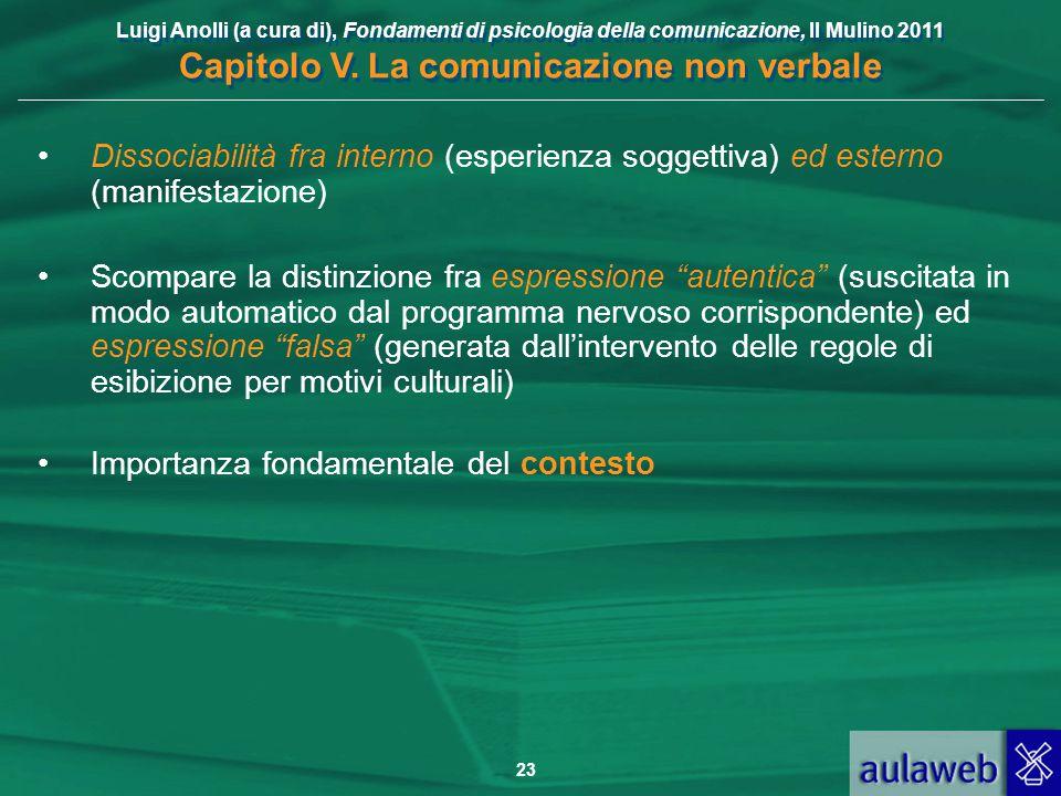 Dissociabilità fra interno (esperienza soggettiva) ed esterno (manifestazione)