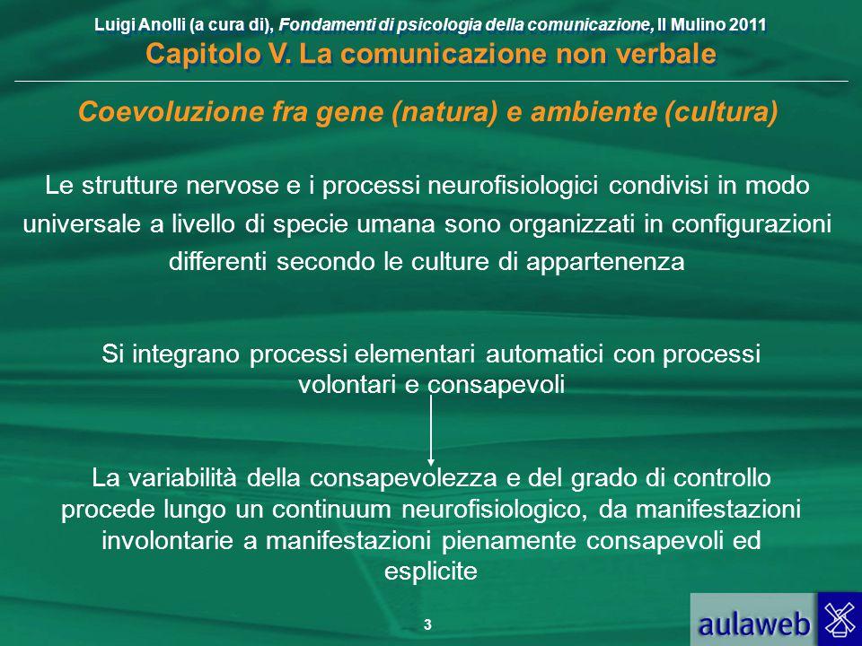 Coevoluzione fra gene (natura) e ambiente (cultura)