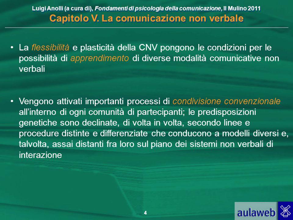 La flessibilità e plasticità della CNV pongono le condizioni per le possibilità di apprendimento di diverse modalità comunicative non verbali