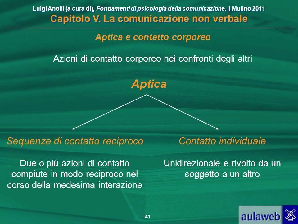 Aptica e contatto corporeo