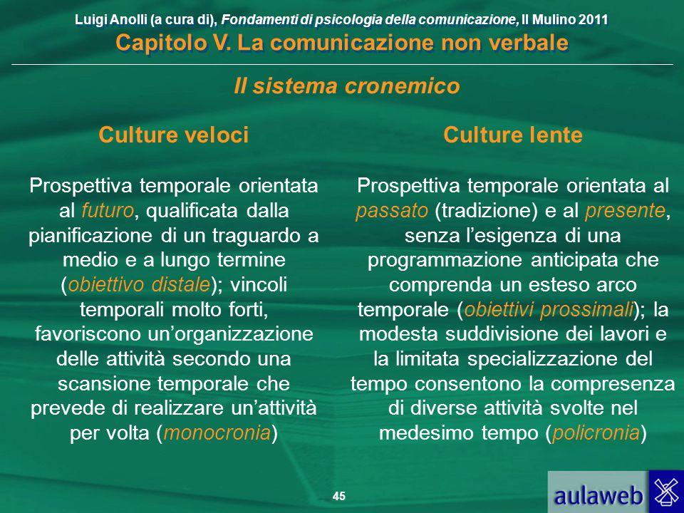 Il sistema cronemico Culture veloci Culture lente