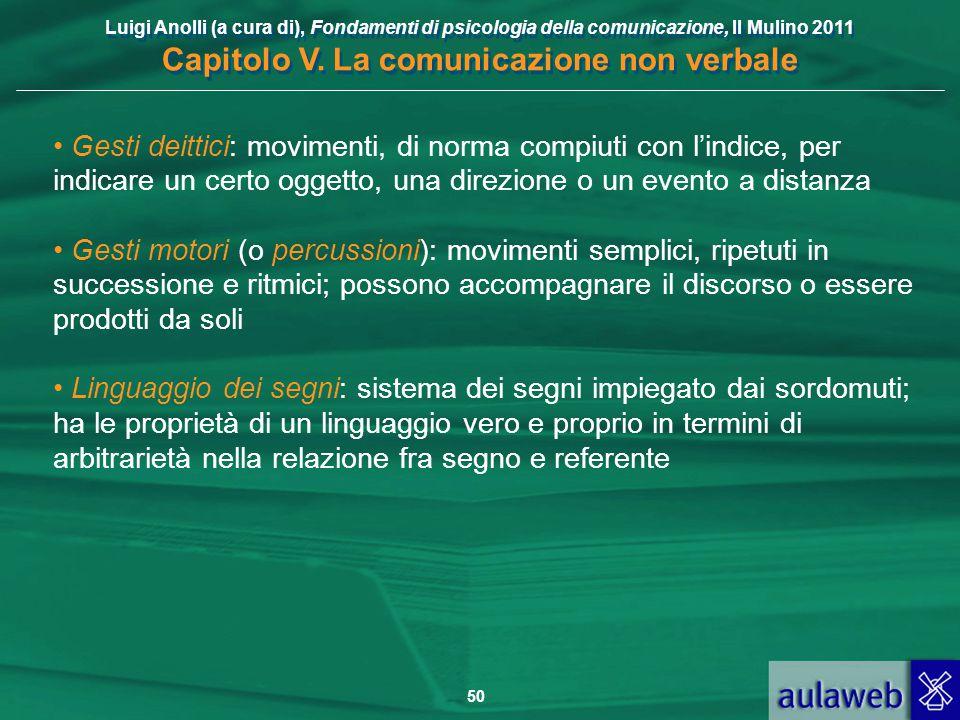Gesti deittici: movimenti, di norma compiuti con l'indice, per indicare un certo oggetto, una direzione o un evento a distanza