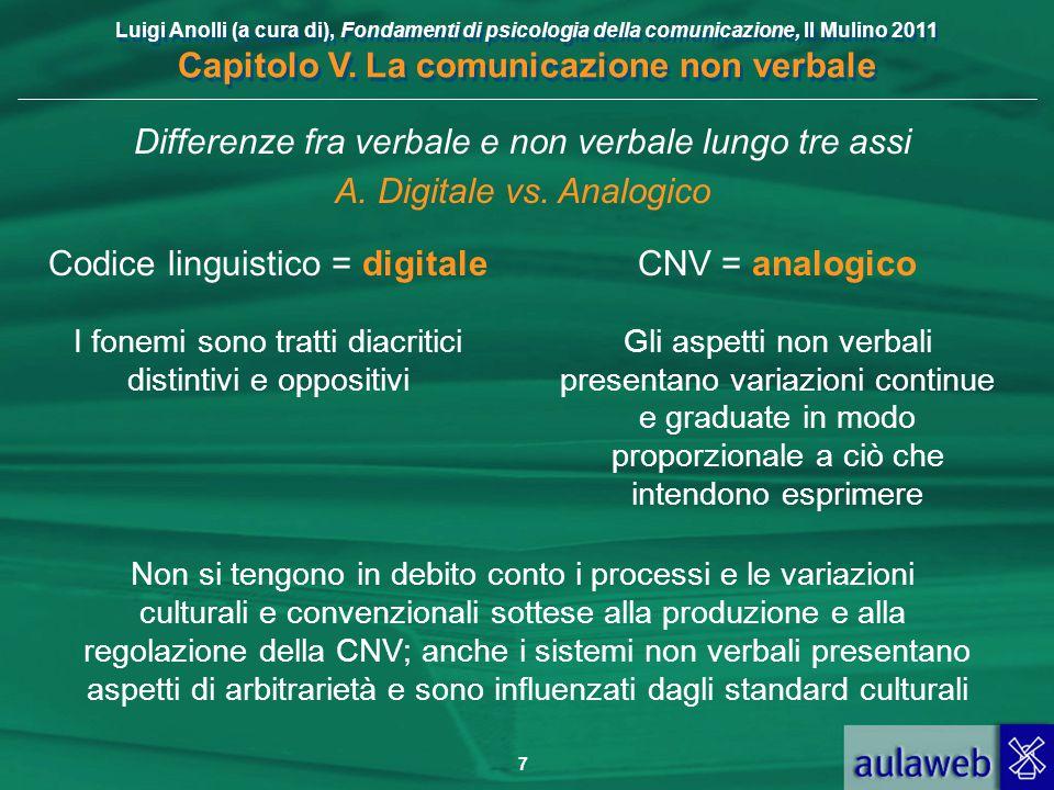 Differenze fra verbale e non verbale lungo tre assi
