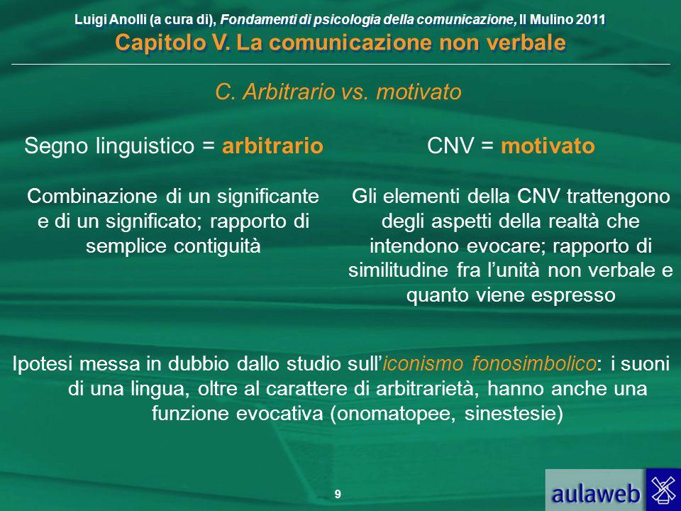 C. Arbitrario vs. motivato