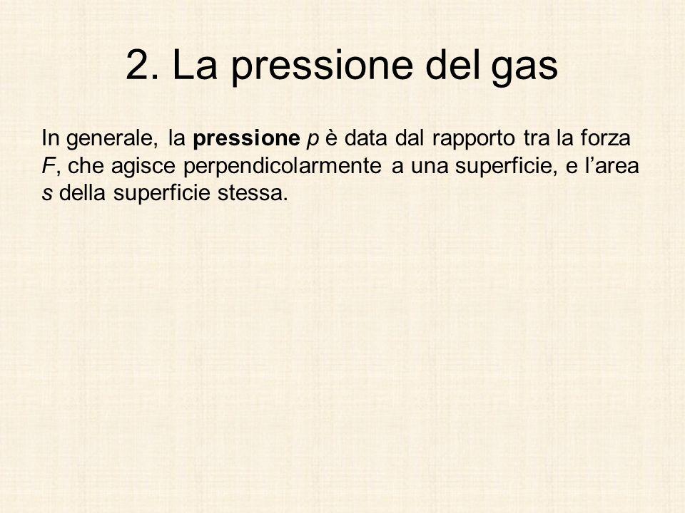 2. La pressione del gas