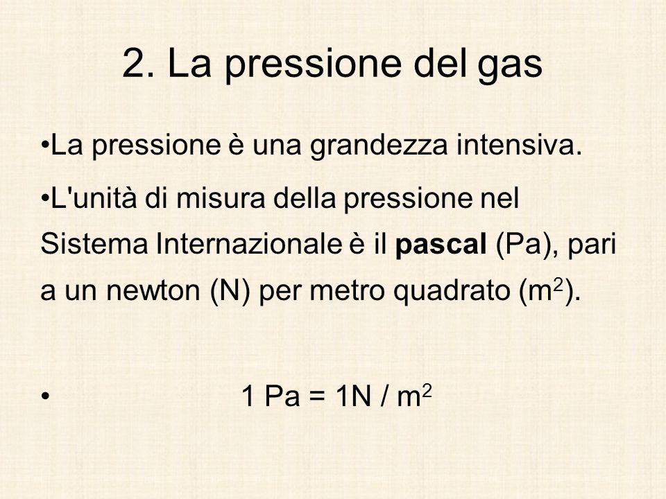 2. La pressione del gas La pressione è una grandezza intensiva.