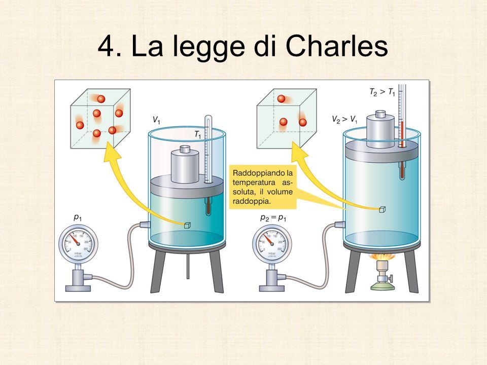 4. La legge di Charles