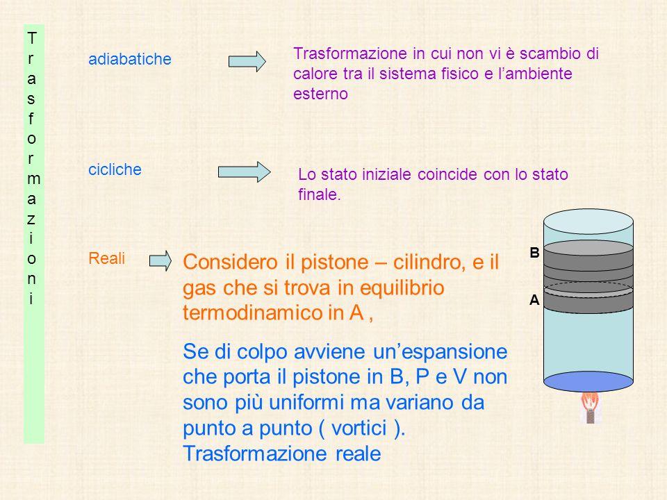 Trasformazioni Trasformazione in cui non vi è scambio di calore tra il sistema fisico e l'ambiente esterno.