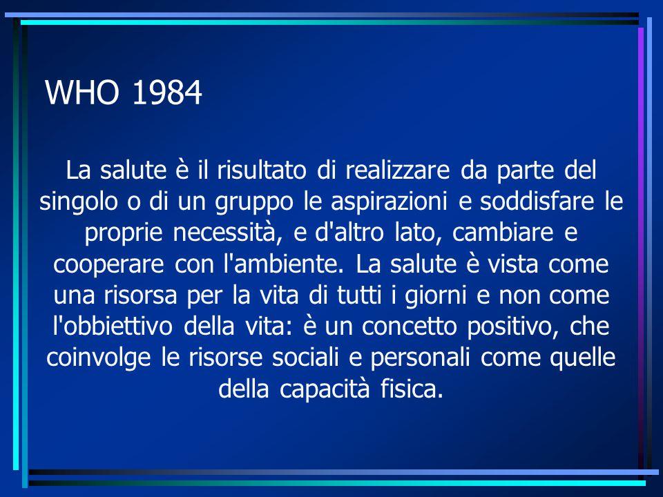 WHO 1984