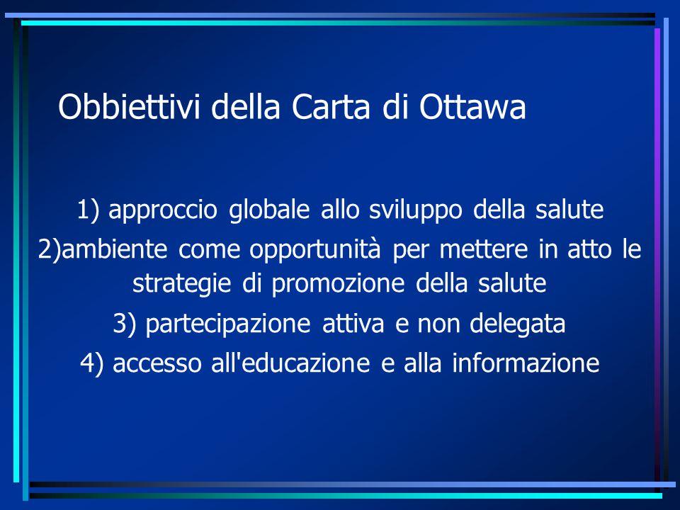 Obbiettivi della Carta di Ottawa