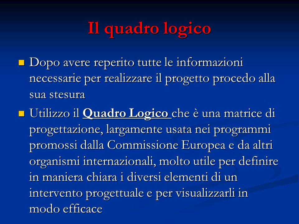 Il quadro logico Dopo avere reperito tutte le informazioni necessarie per realizzare il progetto procedo alla sua stesura.