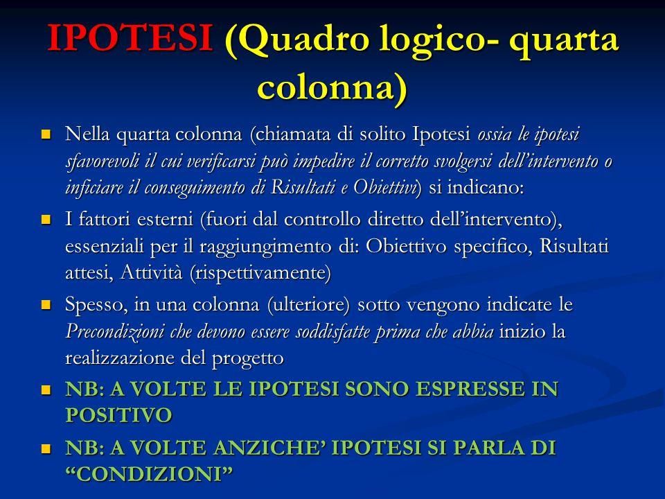 IPOTESI (Quadro logico- quarta colonna)