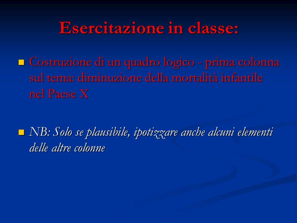Esercitazione in classe:
