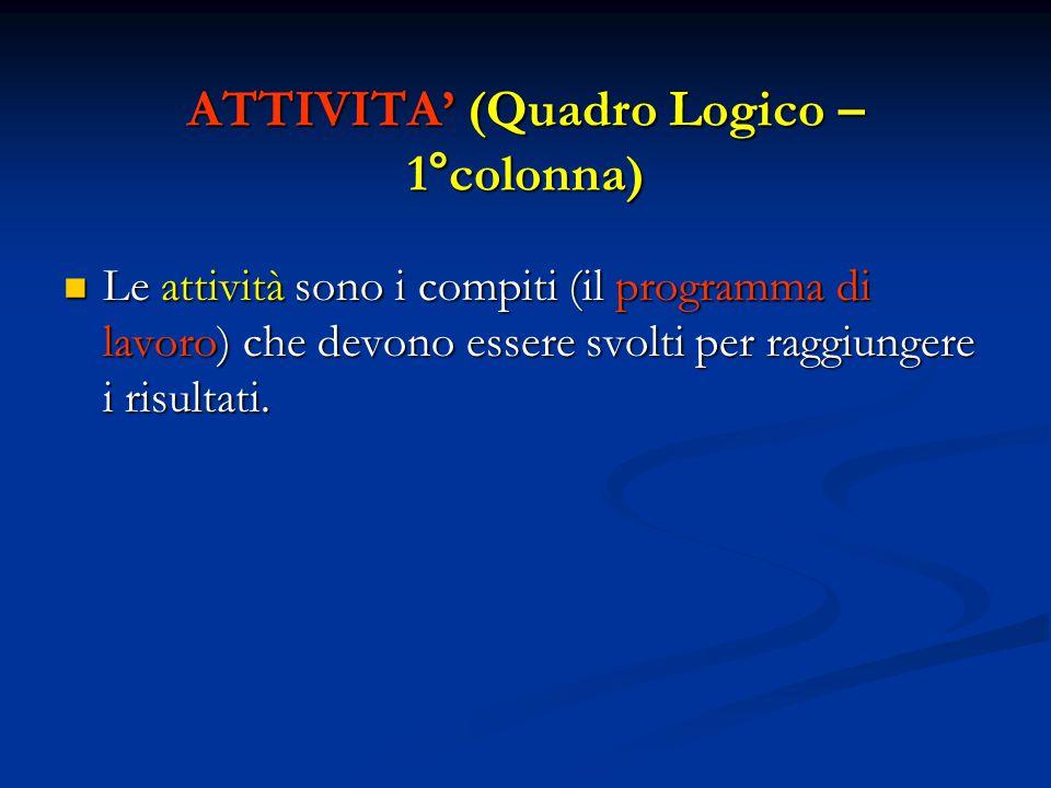 ATTIVITA' (Quadro Logico – 1°colonna)