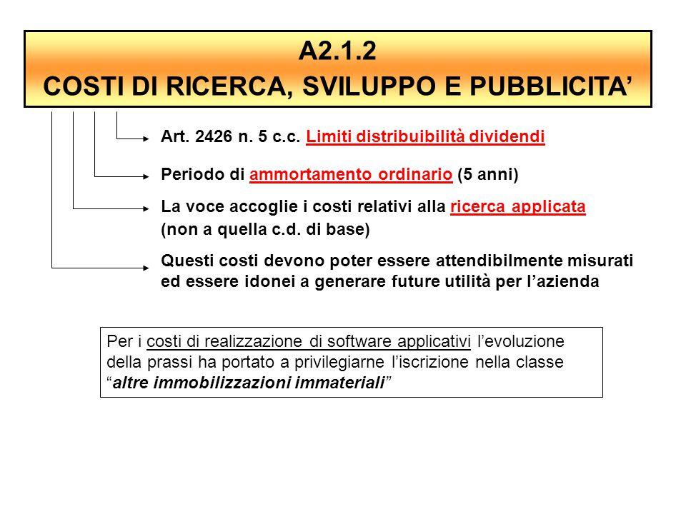 COSTI DI RICERCA, SVILUPPO E PUBBLICITA'