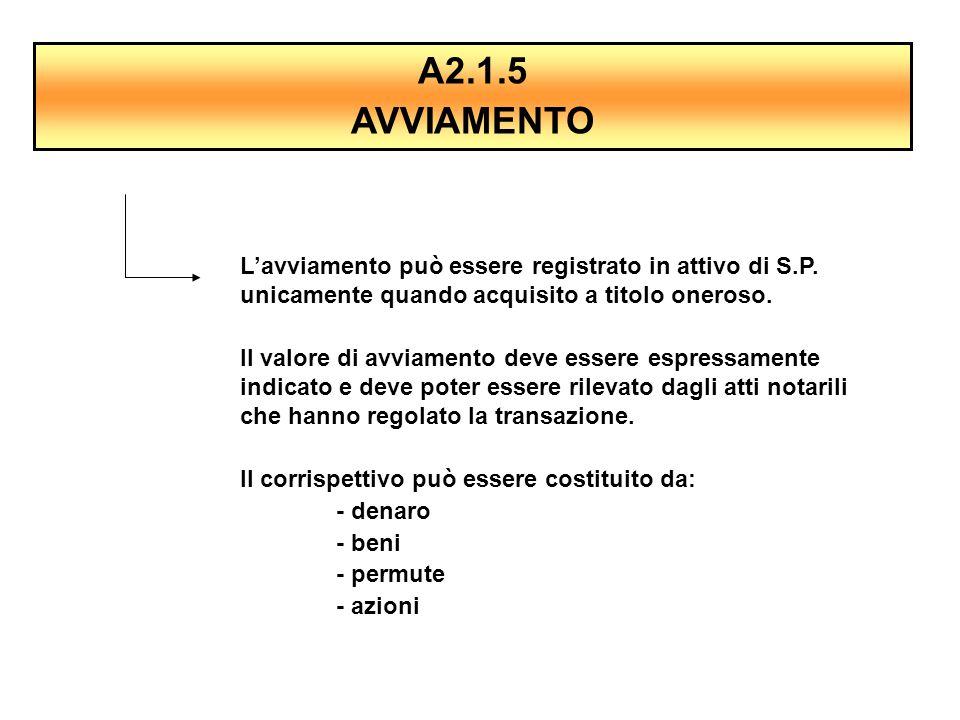 A2.1.5 AVVIAMENTO. L'avviamento può essere registrato in attivo di S.P. unicamente quando acquisito a titolo oneroso.