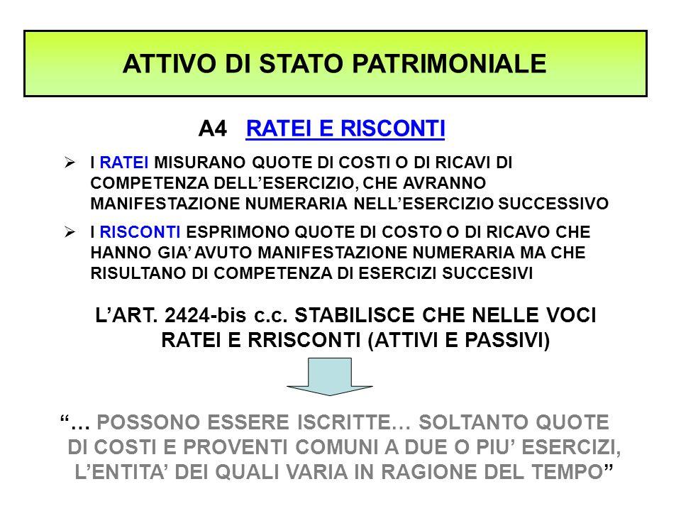 ATTIVO DI STATO PATRIMONIALE