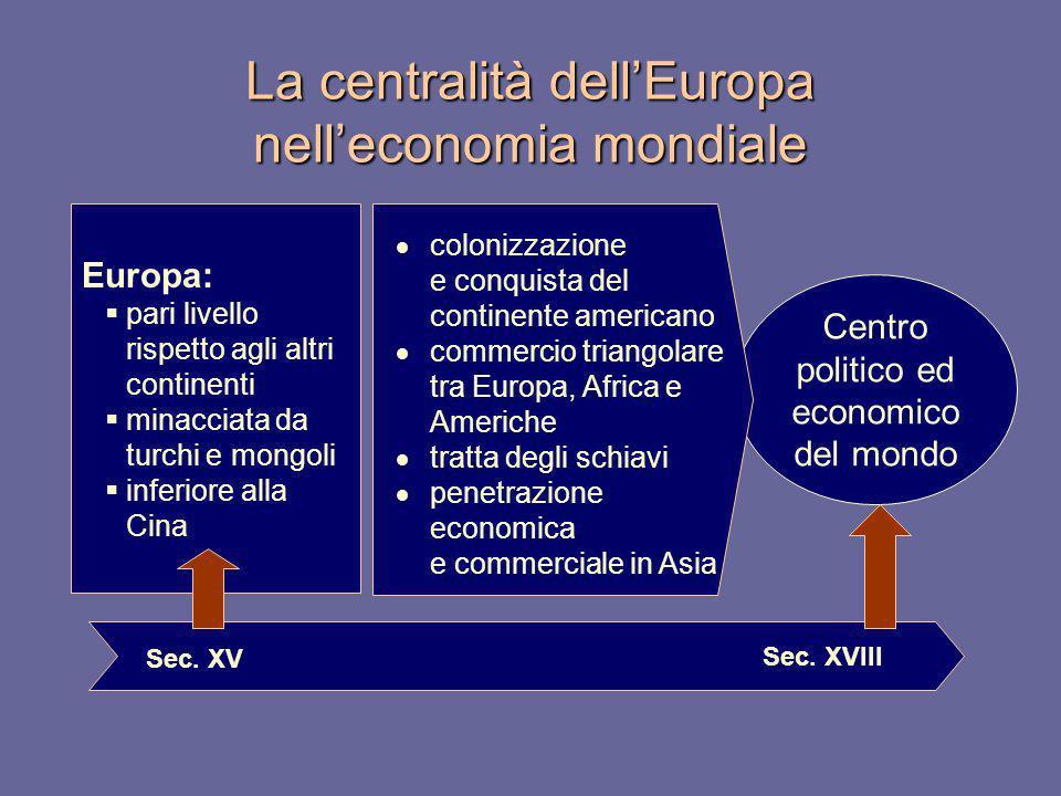 La centralità dell'Europa nell'economia mondiale