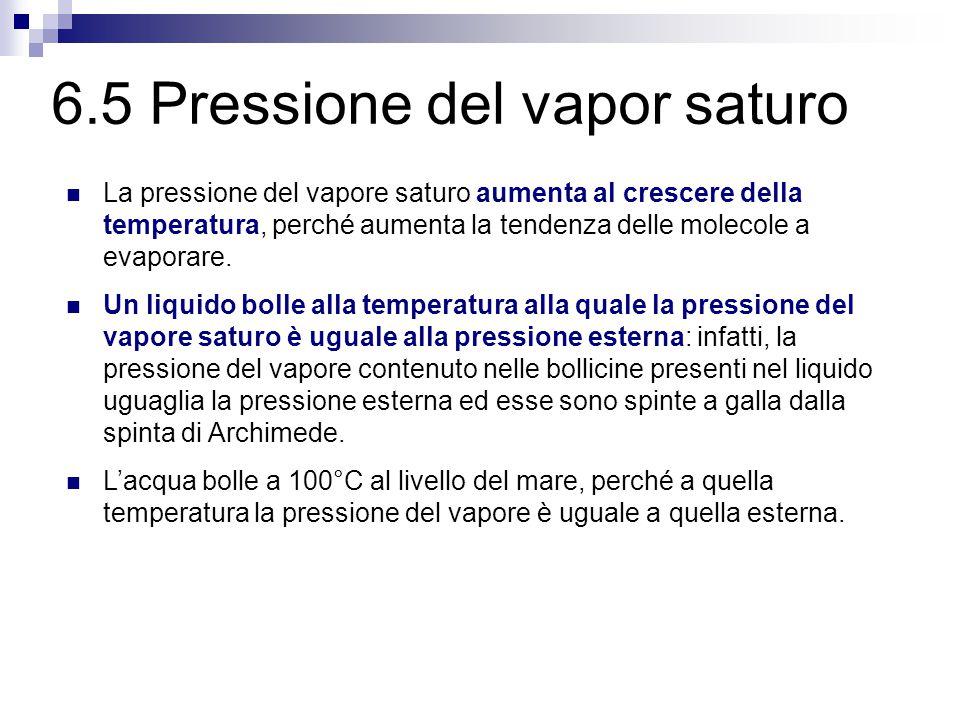 6.5 Pressione del vapor saturo