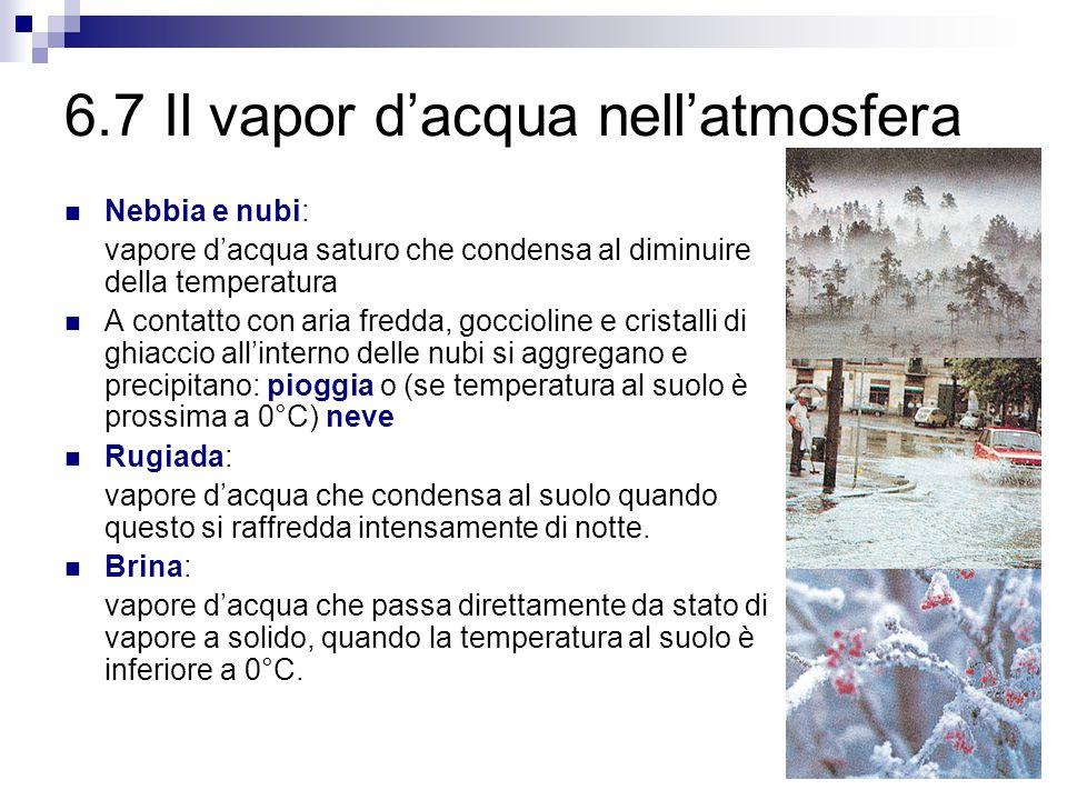 6.7 Il vapor d'acqua nell'atmosfera
