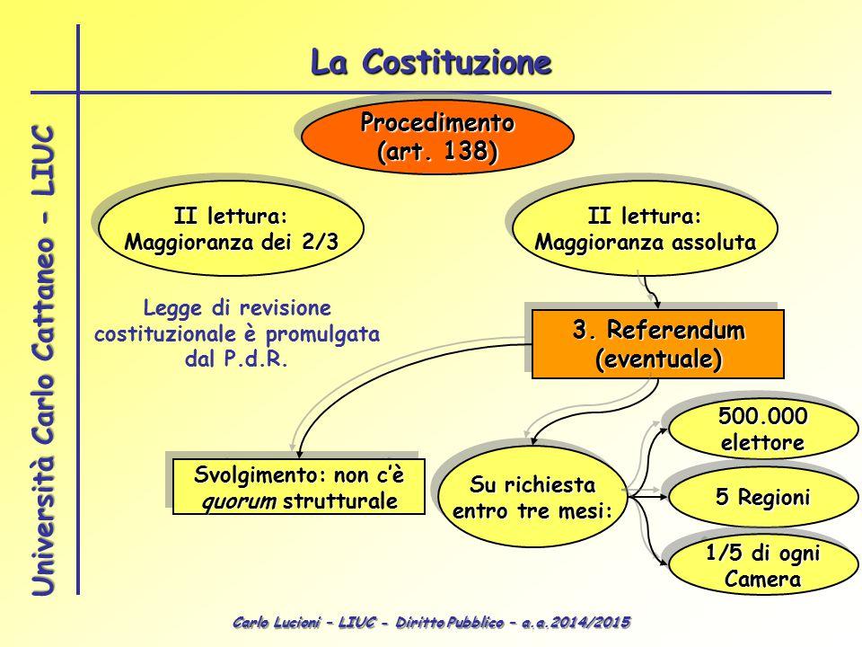 Legge di revisione costituzionale è promulgata dal P.d.R.