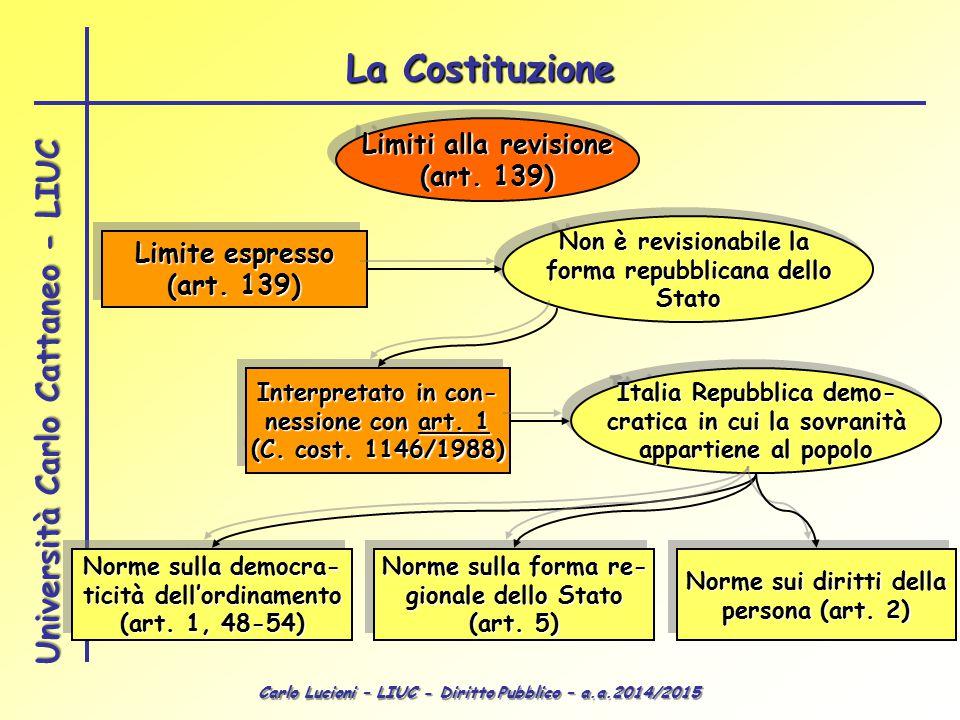 La Costituzione Limiti alla revisione (art. 139) Limite espresso