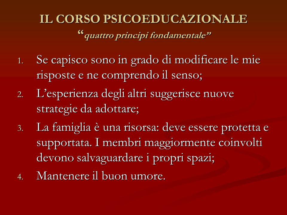 IL CORSO PSICOEDUCAZIONALE quattro principi fondamentale