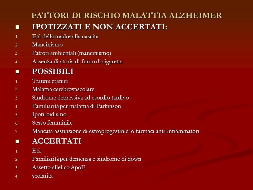 FATTORI DI RISCHIO MALATTIA ALZHEIMER