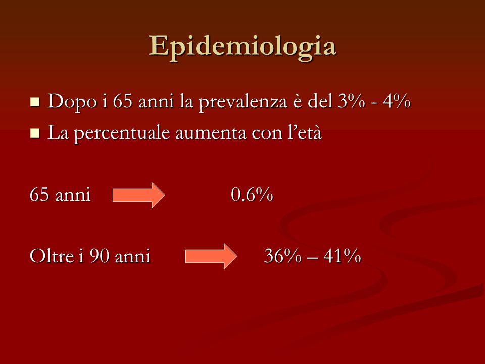 Epidemiologia Dopo i 65 anni la prevalenza è del 3% - 4%