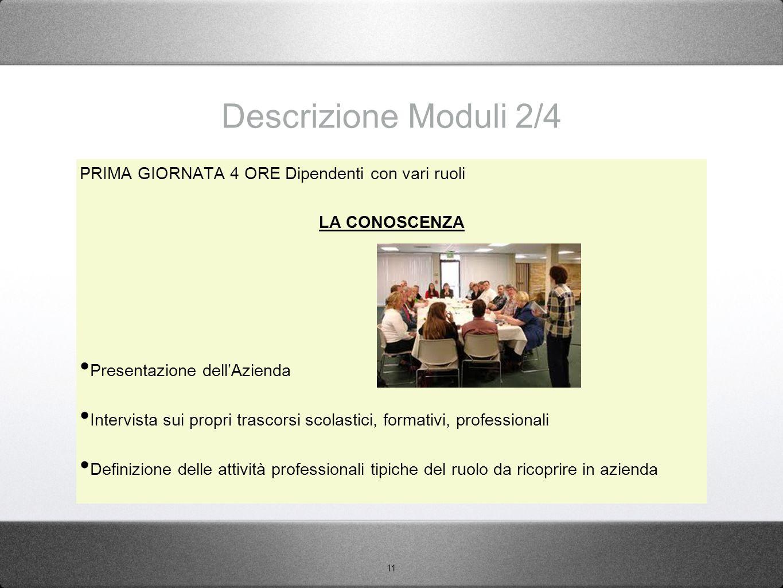 Descrizione Moduli 2/4 PRIMA GIORNATA 4 ORE Dipendenti con vari ruoli