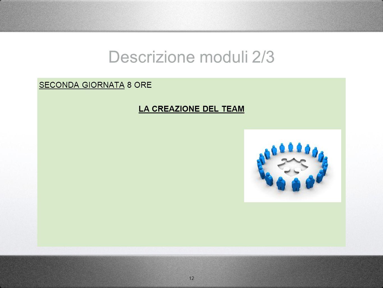 Descrizione moduli 2/3 SECONDA GIORNATA 8 ORE LA CREAZIONE DEL TEAM