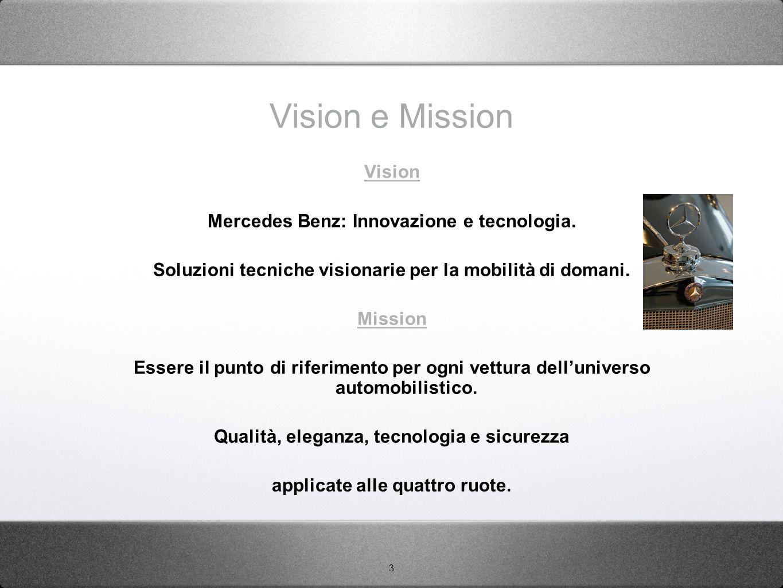 Vision e Mission Vision Mercedes Benz: Innovazione e tecnologia.