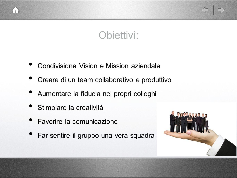 Obiettivi: Condivisione Vision e Mission aziendale