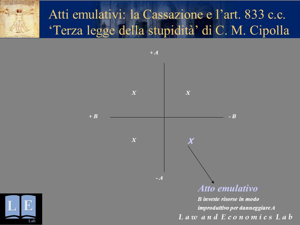 Atti emulativi: la Cassazione e l'art. 833 c. c