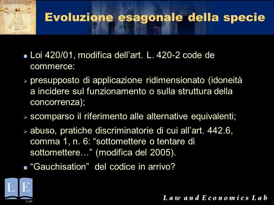 Evoluzione esagonale della specie