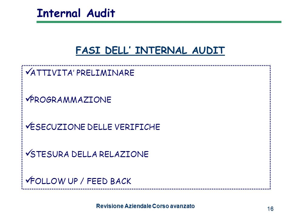 FASI DELL' INTERNAL AUDIT