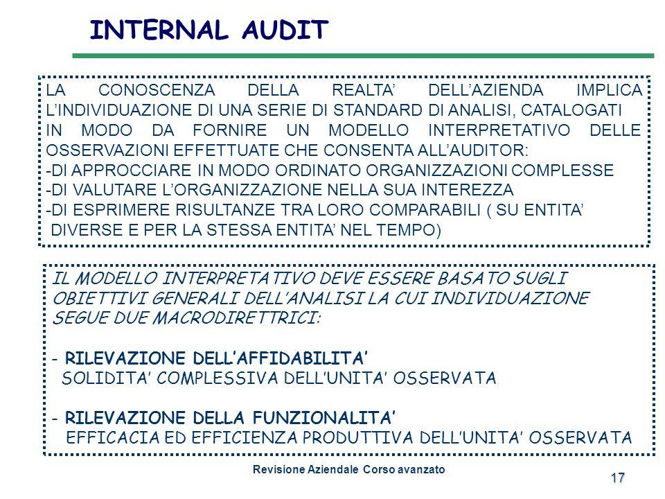 Revisione Aziendale Corso avanzato